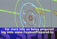 HMCI held a mock exercise to test hurricane preparedness.