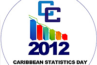 Monday, 15 October, is being observed as Caribbean Statistics Day. Join in Cayman's celebrations led by the Economics and Statistics Office (ESO).